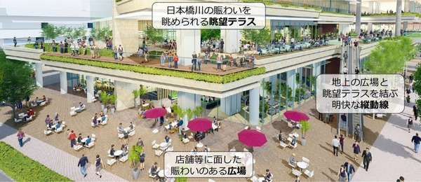 日本橋一丁目東地区第一種市街地再開発事業 広場と眺望テラスイメージ
