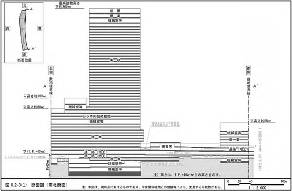 (仮称)新宿駅西口地区開発事業 断面図(南北断面)