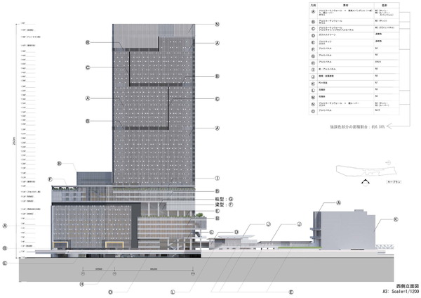 (仮称)新宿駅西口地区開発計画 西側立面図