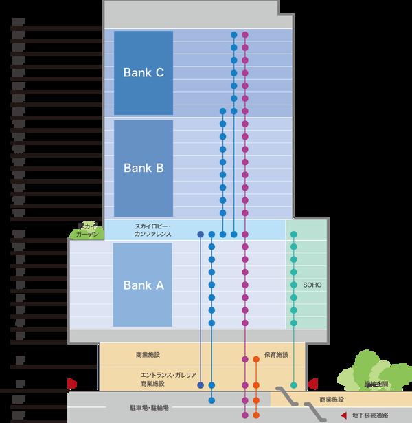日比谷フォートタワー 断面図