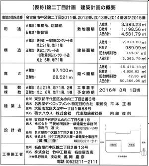 (仮称)錦二丁目計画 建築計画のお知らせ