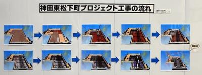 アルファグランデ千桜タワーの工事の流れ