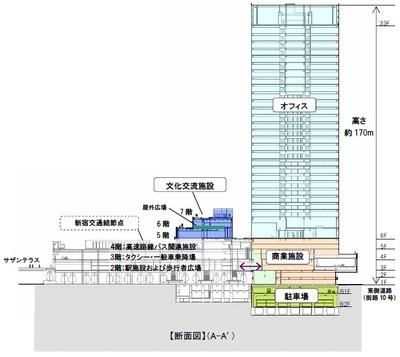 新宿駅新南口ビル(仮称)の断面図