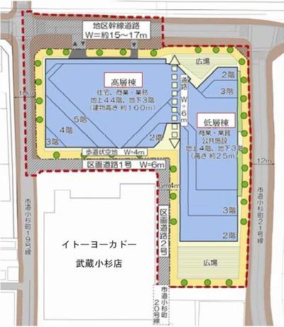 小杉町3丁目東地区市街地再開発事業 配置図