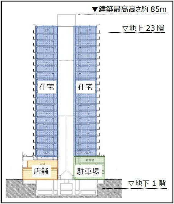戸越五丁目19番地区第一種市街地再開発事業 断面図