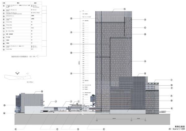 (仮称)新宿駅西口地区開発計画 東側立面図