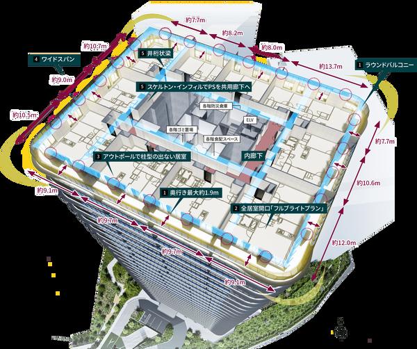 プラウドタワー目黒MARC 28階フロア概念図