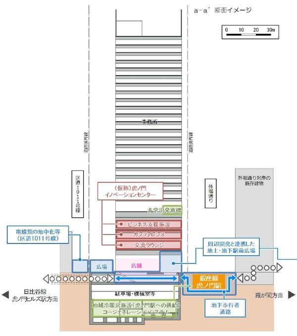 虎ノ門一丁目東地区第一種市街地再開発事業 断面イメージ
