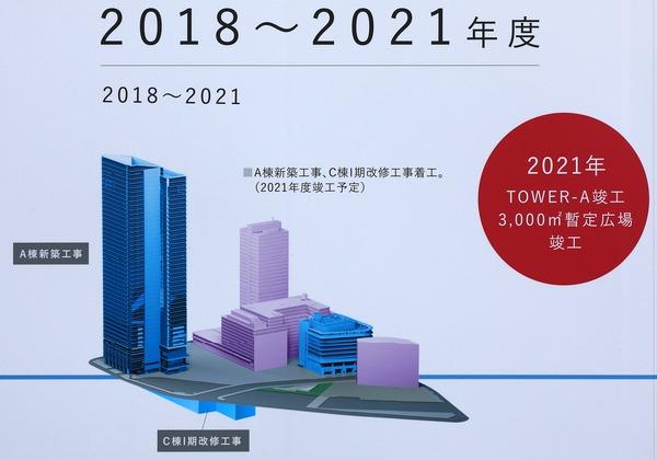 東京駅前常盤橋プロジェクト