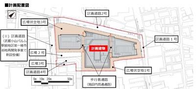 武蔵小山駅前通り地区第一種市街地再開発事業の配置図