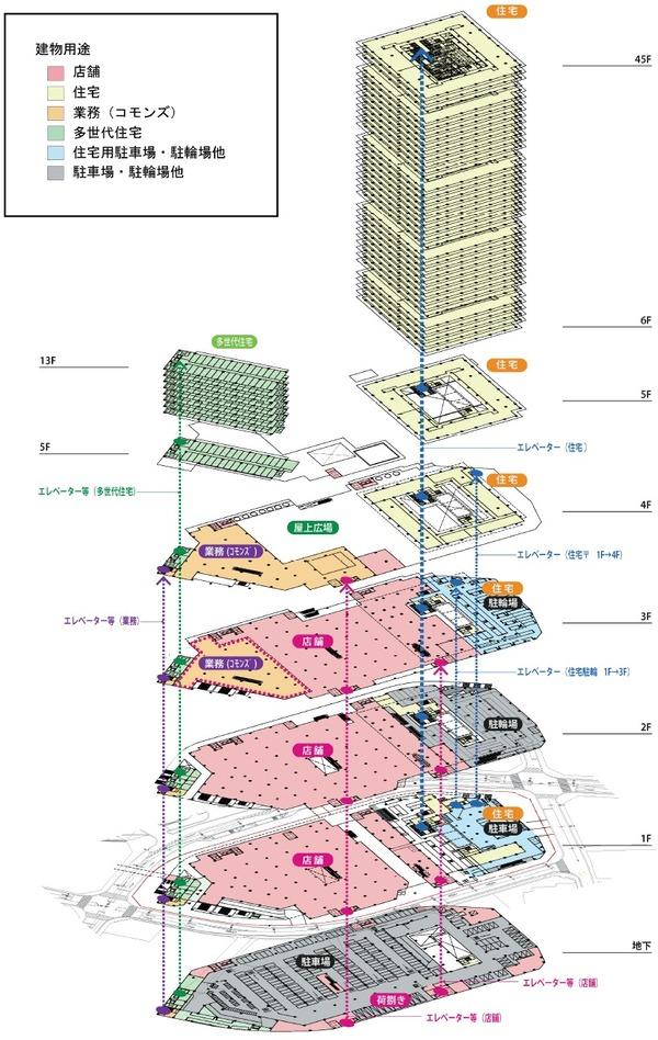 南小岩七丁目地区第一種市街地再開発事業 建物概要図