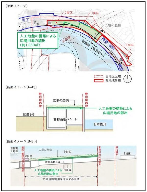 日本橋一丁目東地区第一種市街地再開発事業 平面及び断面イメージ(C,D,E街区)