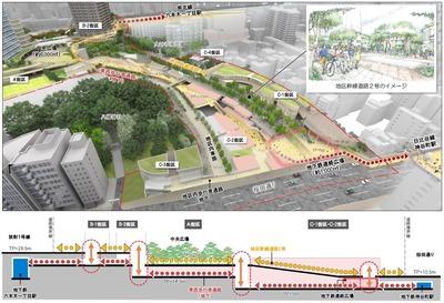 虎ノ門・麻布台地区第一種市街地再開発事業 歩行者ネットワーク