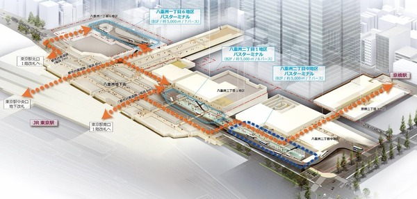 八重洲二丁目北地区第一種市街地再開発事業 大規模バスターミナル 地下歩行者ネットワーク整備イメージ