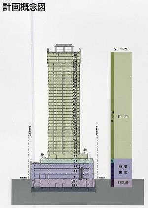 ザ・タワー横須賀中央の計画概念図