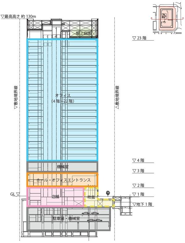 (仮称)西新宿一丁目地区プロジェクト 断面図