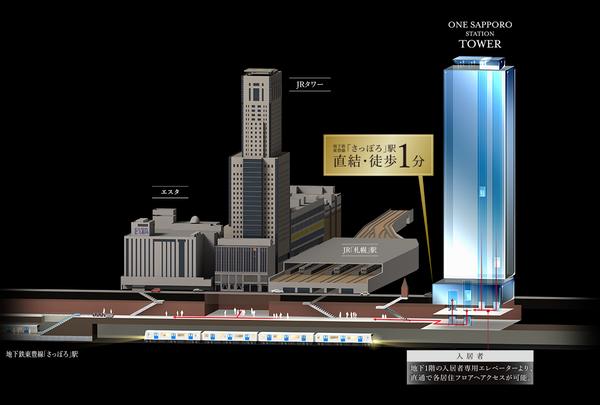 ONE札幌ステーションタワー 概念図