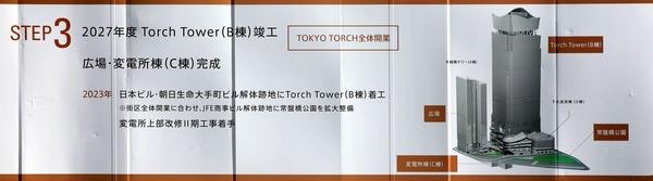 TOKYO TORCH開発ステップ図 STEP3