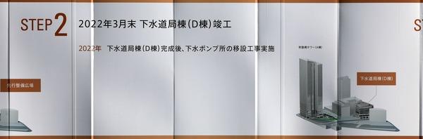 TOKYO TORCH開発ステップ図 STEP2