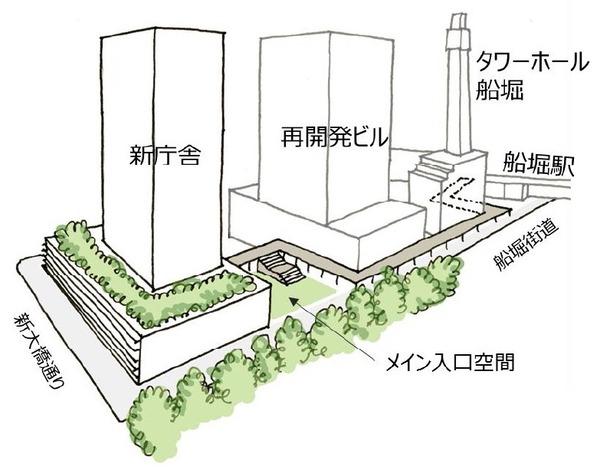 江戸川区新庁舎 高層庁舎イメージ