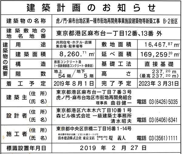虎ノ門・麻布台プロジェクト 東棟(B-2街区) 建築計画