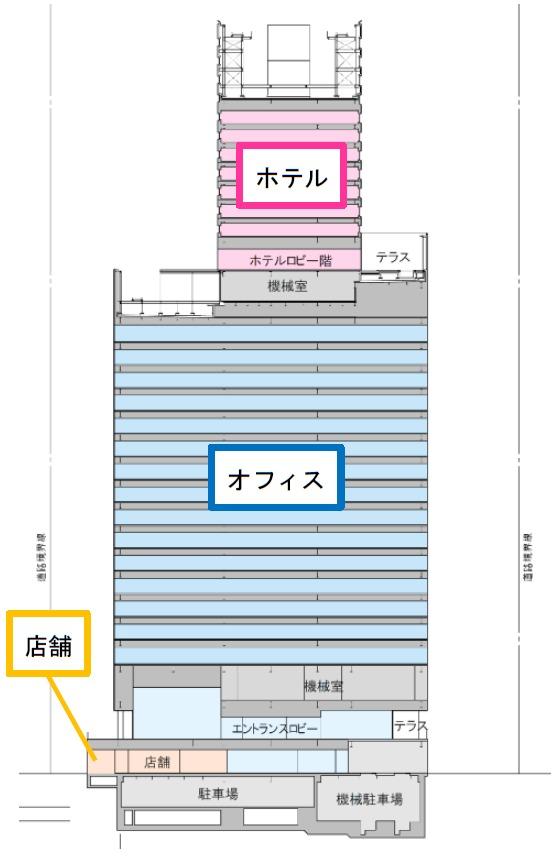 (仮称)MM37タワー 概要図