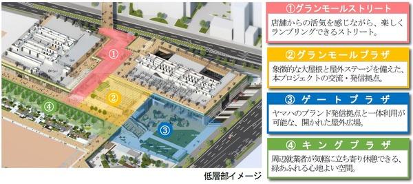 (仮称)みなとみらい21中央地区53街区開発事業 低層部イメージ