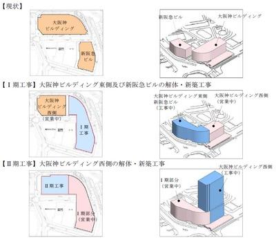 梅田1丁目1番地計画 工事施工計画の概要