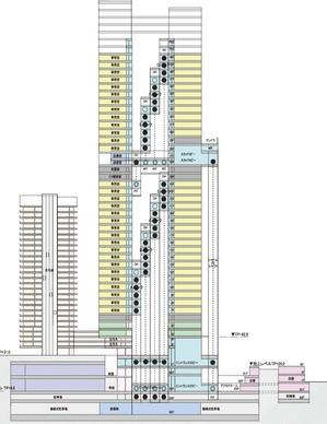 六本木三丁目東地区第一種市街地再開発事業南街区 業務棟の断面図