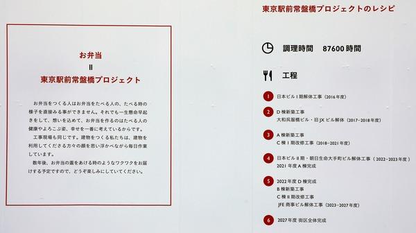 東京駅前常盤橋プロジェクトのレシピ