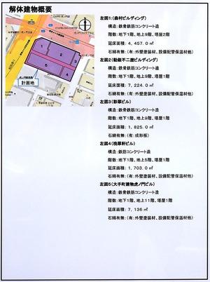 虎ノ門駅前地区第一種市街地再開発事業 既存ビル解体概要