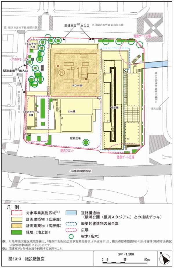 横浜市現市庁舎街区活用事業 施設配置図