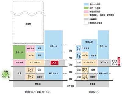 浜松町二丁目C地区再開発 断面イメージ図