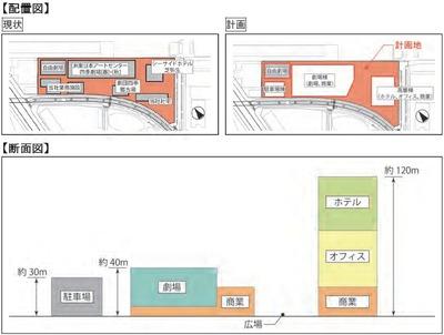 竹芝ウォーターフロント開発計画 配置図と断面図