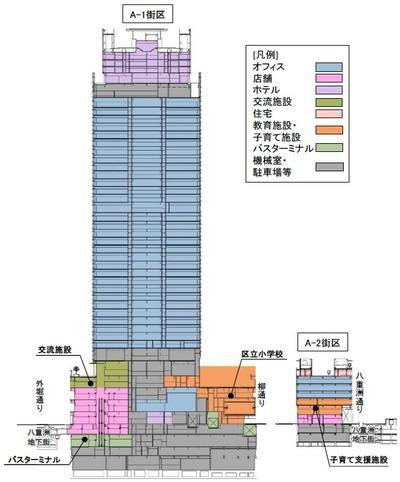 八重洲二丁目北地区第一種市街地再開発事業 断面図