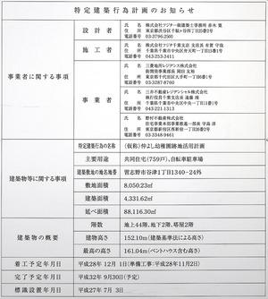 (仮称)仲よし幼稚園跡地活用計画 特定建築行為計画のお知らせ