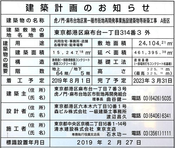 虎ノ門・麻布台プロジェクト メインタワー(A街区) 建築計画