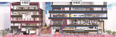 京橋一丁目東地区 完成予想図