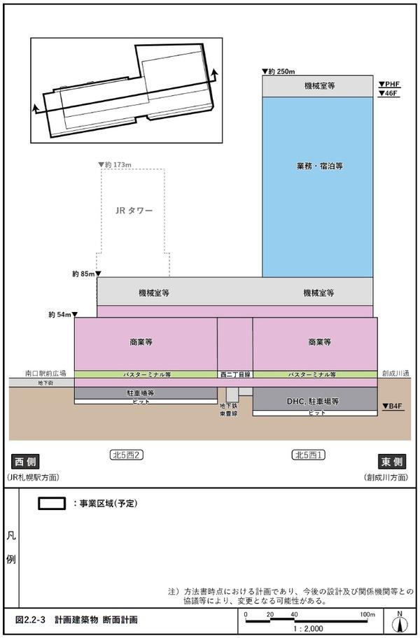 (仮称)札幌駅交流拠点北5西1・西2地区第一種市街地再開発事業 断面計画