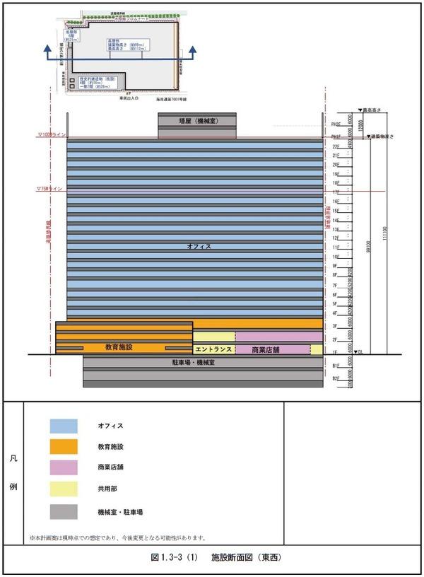 (仮称)横浜市中区海岸通計画 施設断面図(東西)