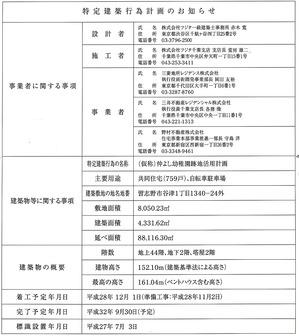 (仮称)津田沼プレミアタワープロジェクト 特定建築行為のお知らせ
