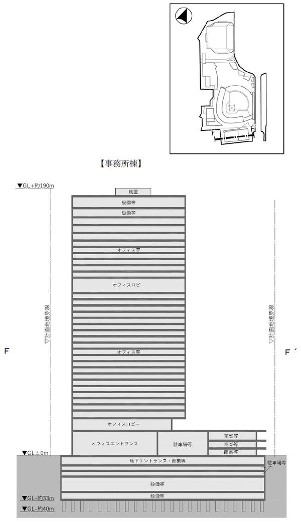 (仮称)神宮外苑地区市街地再開発事業 断面図