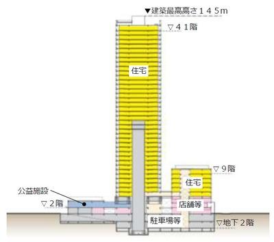 (仮称)武蔵小山駅1分超高層住友不動産プロジェクト 断面図