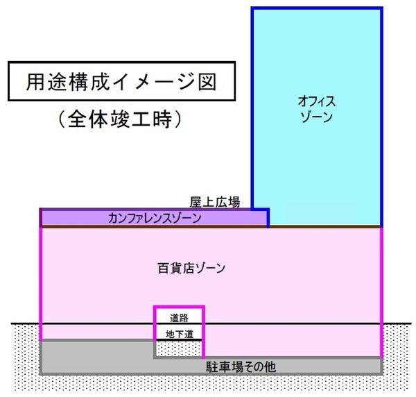 大阪梅田ツインタワーズ・サウス
