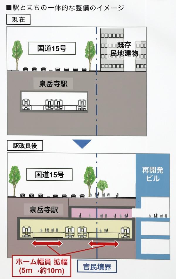 泉岳寺駅の拡幅工事