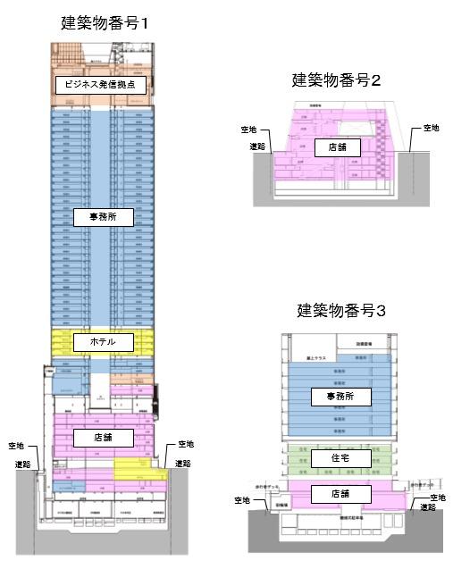虎ノ門ヒルズ ステーションタワー 概要図