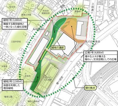 三田三・四丁目地区再開発 周辺の緑の状況とみどりのネットワーク図