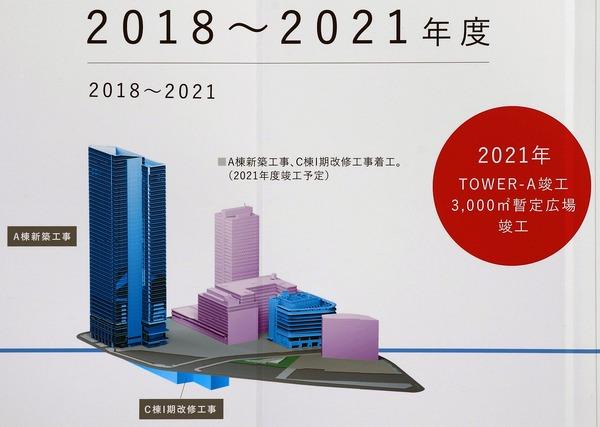 東京駅前常盤橋プロジェクト 2018〜2021年度