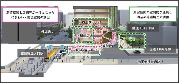 虎ノ門一丁目東地区第一種市街地再開発事業 地上・地下鉄駅前広場