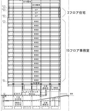 (仮称)神田練塀町地区第一種市街地再開発事業 断面図